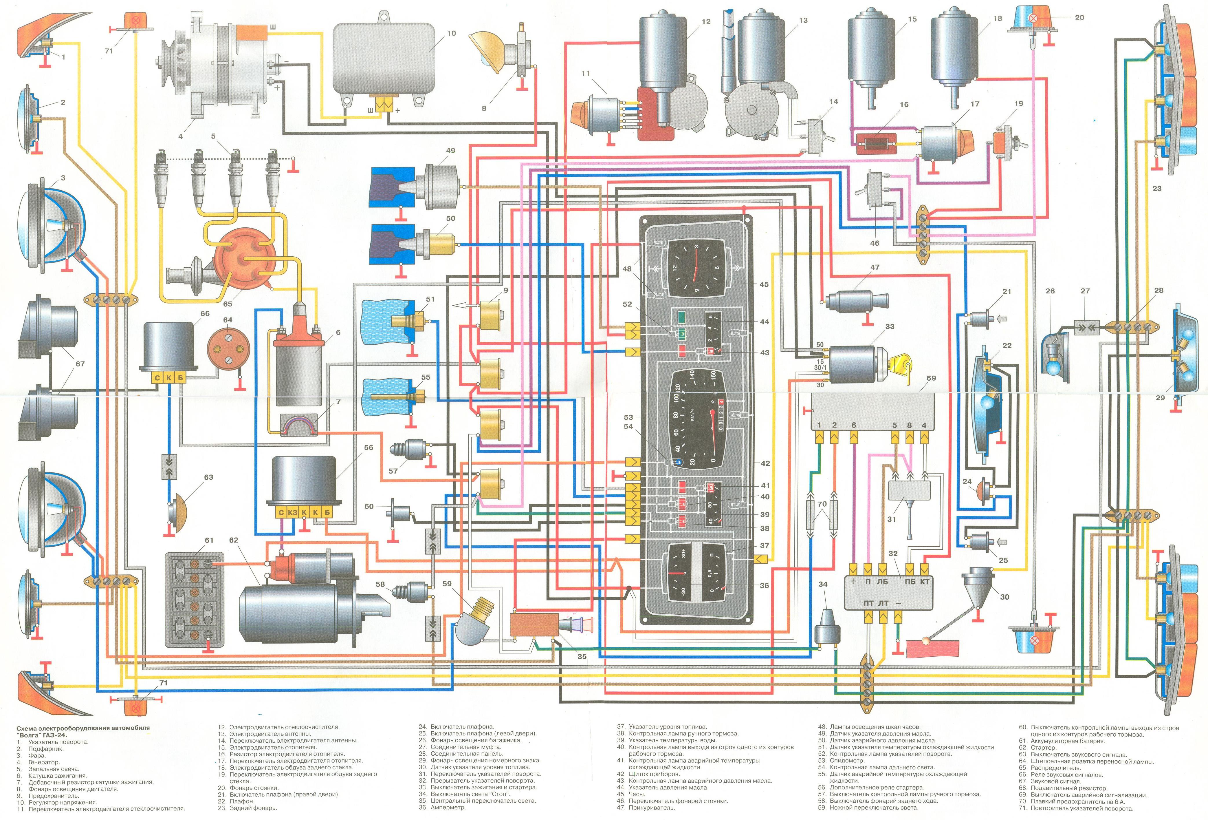Электросхема газ 31029 цветная фото 365