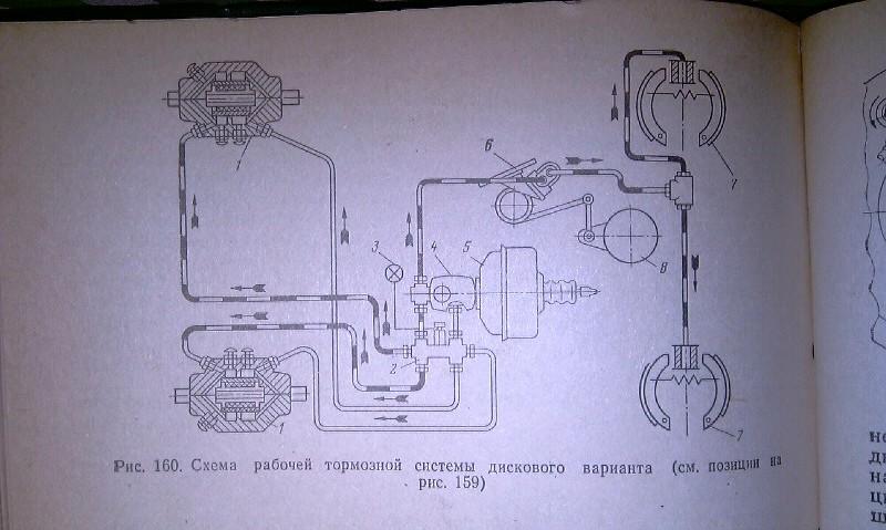 Схема прокачки тормозов на газ 31029